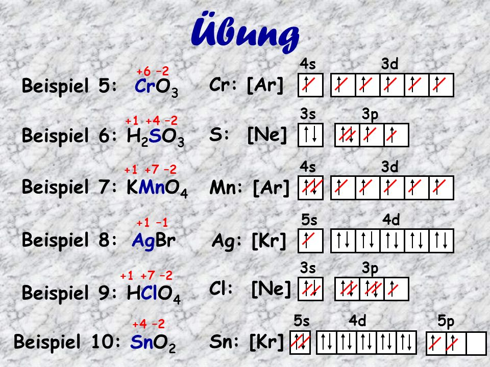 Übung Cr: [Ar] Beispiel 5: CrO3 S: [Ne] Beispiel 6: H2SO3 Mn: [Ar]